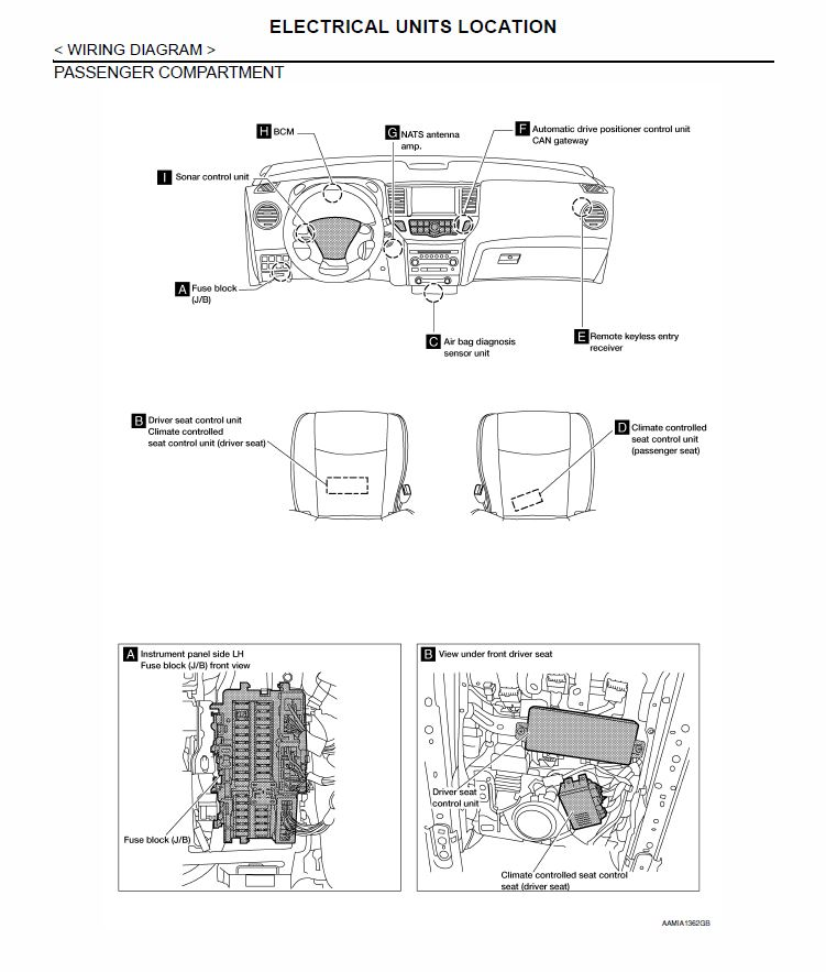Nissan Rogue Fuse Box Diagram